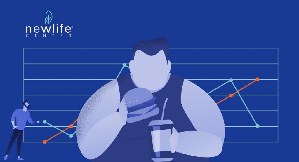 La tasa de mortalidad por obesidad o sobre peso, es cada vez más alarmante